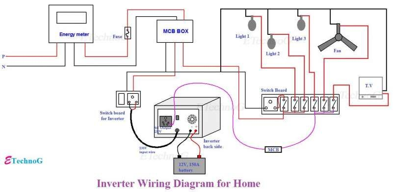 16 Home Inverter Electrical Wiring Diagram Wiring Diagram Wiringg Net Electrical Circuit Diagram Electrical Diagram Electrical Wiring Diagram