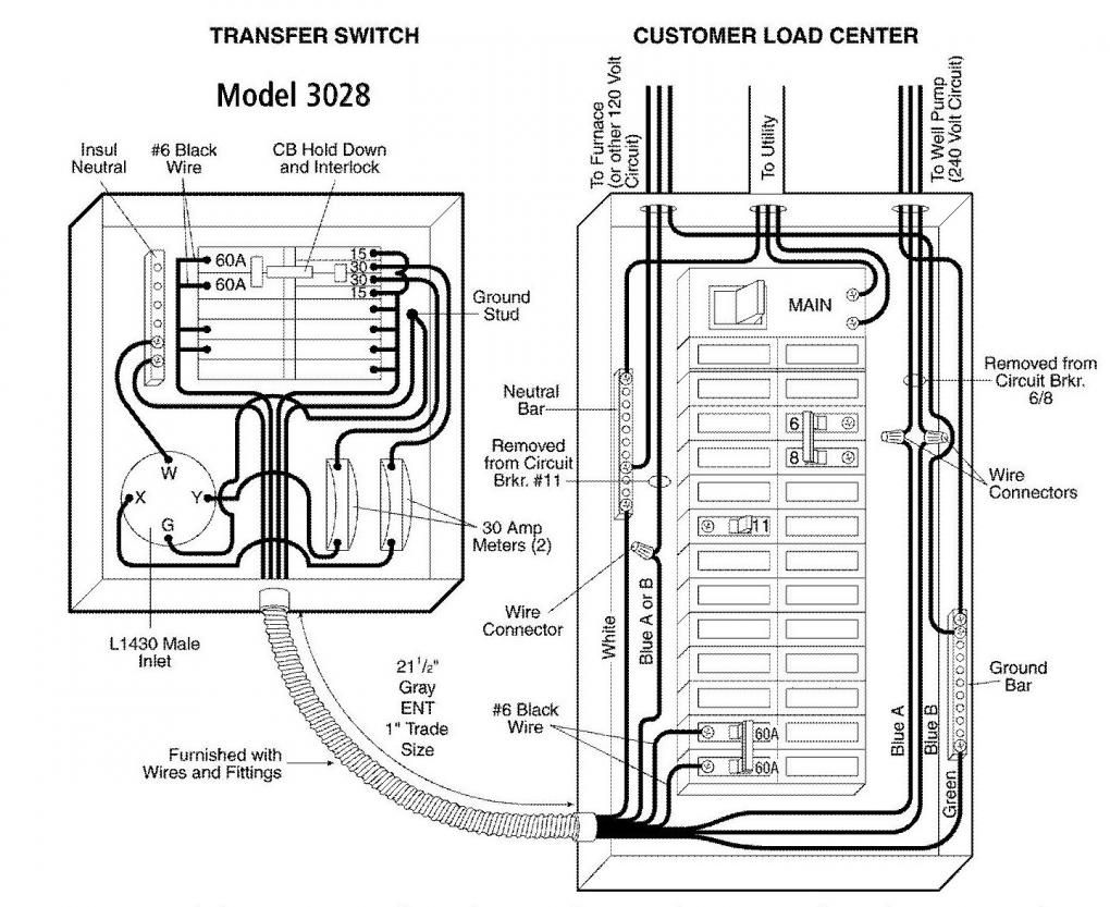 Home Generator Transfer Switch Wiring Diagram webtorme Electric