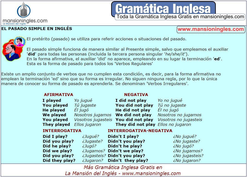 Gramática Inglesa Verbos El Pasado Simple En Inglés Gramática Inglesa Pasado Simple Ingles Gramática