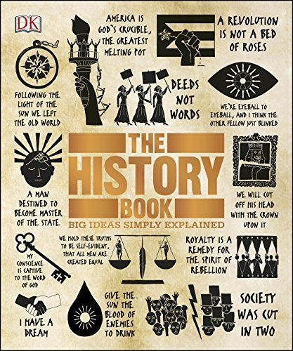 Right Now The History Book By Dk Publishing Is 1 99 With Images
