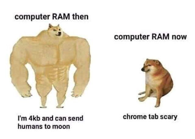 Doge Meme 44 In 2020 Really Funny Memes Funny Memes Twitter Funny