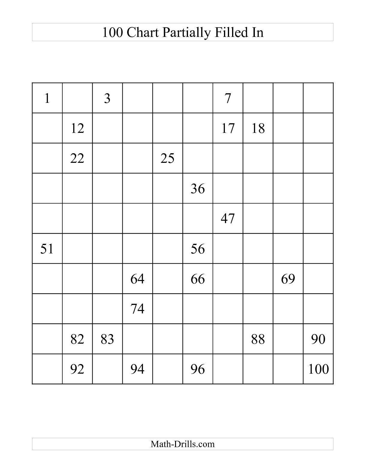 The One Hundred Chart Partially Filled (A) Math Worksheet From The Number  Sense Worksheet