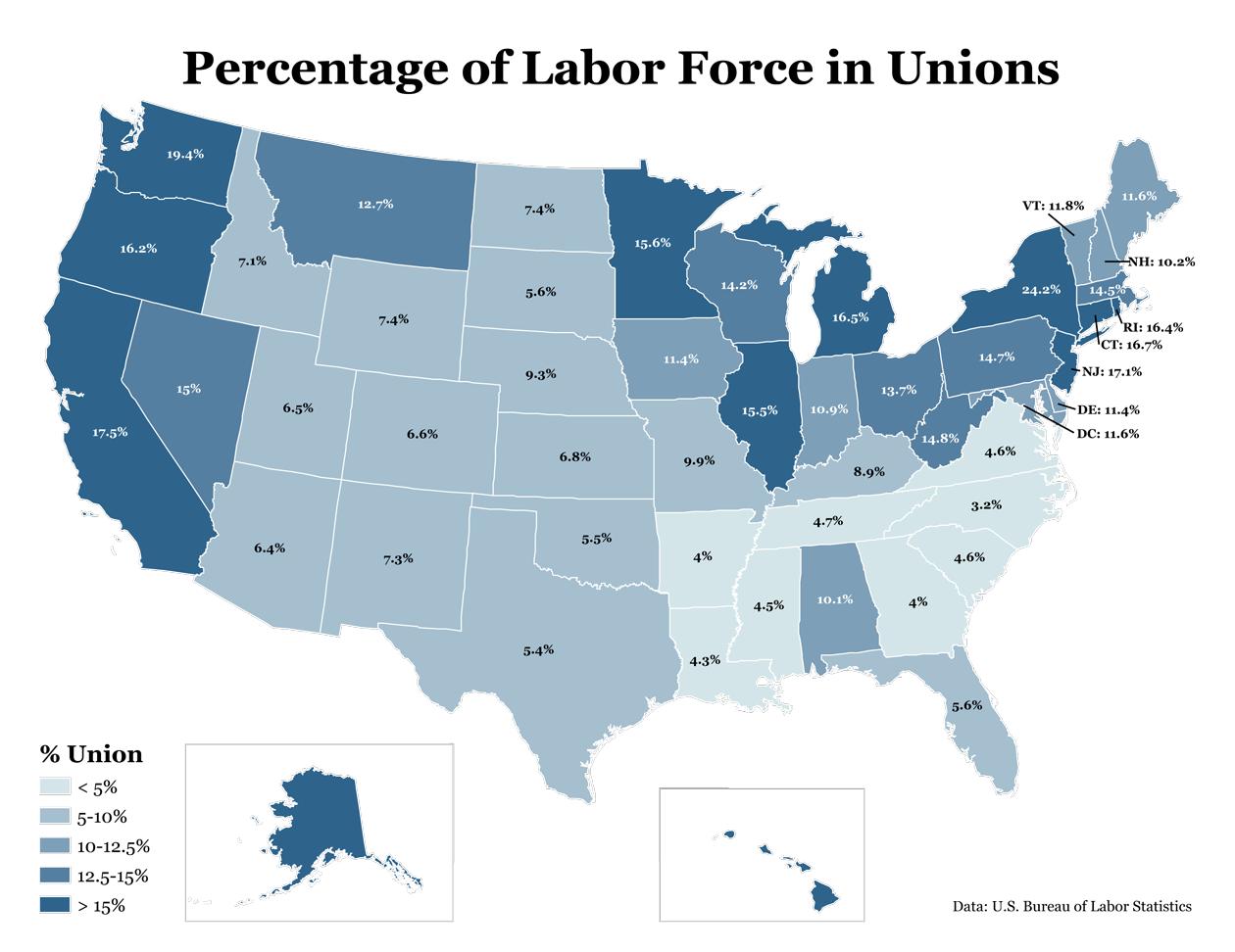 #UnionsForBernie