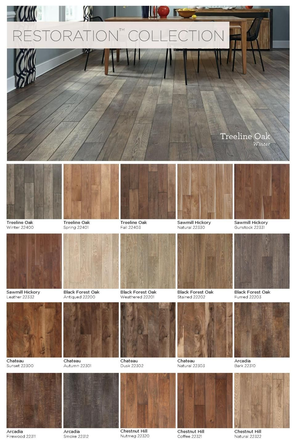 Mannington Offers Quality Laminate Flooring In Both Hardwood And