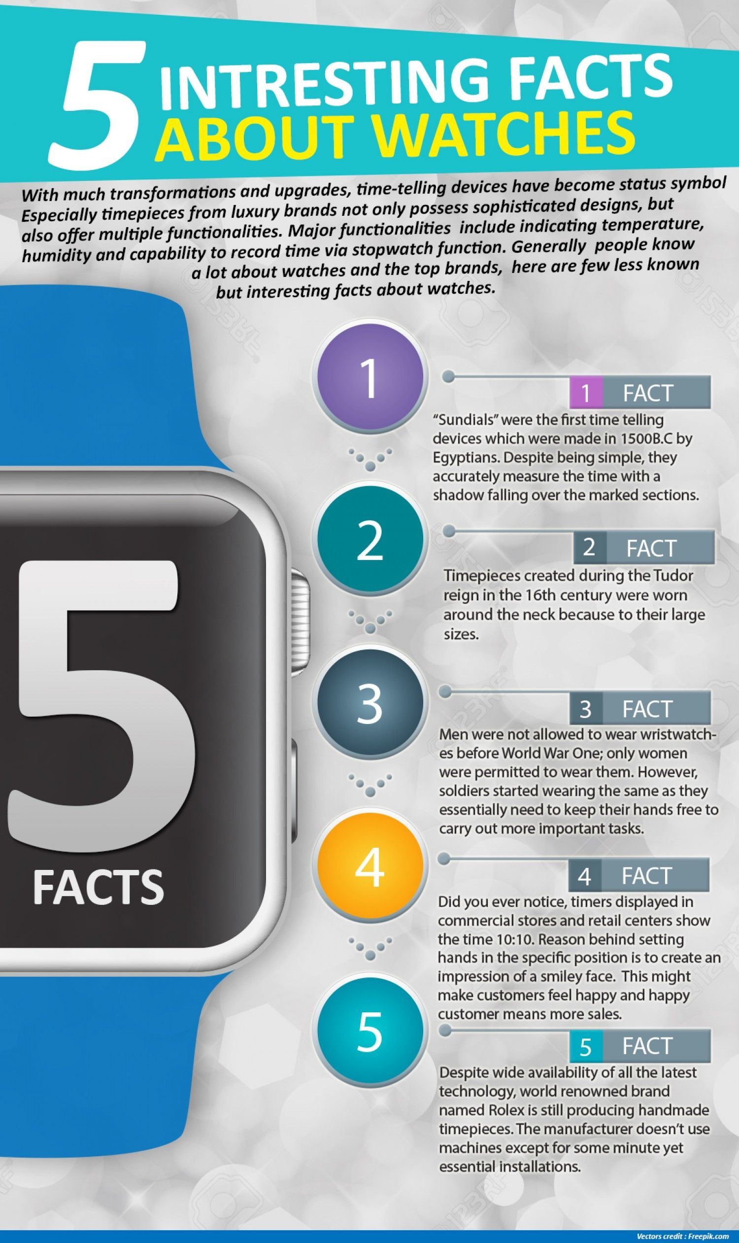 Pin by Kevin on Interesting Stuff Intresting facts, Fun