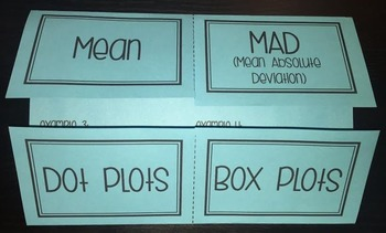 Comparing Centers Mean Mad Dot  Box Plots Foldable  Mad