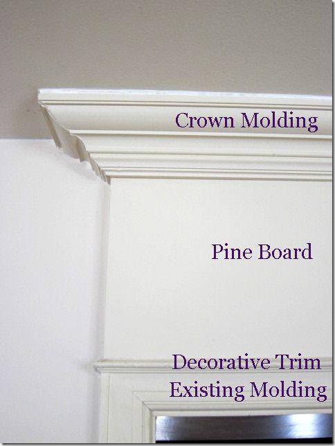 Molding Idea For Above Bat Door Add Shelf To Top