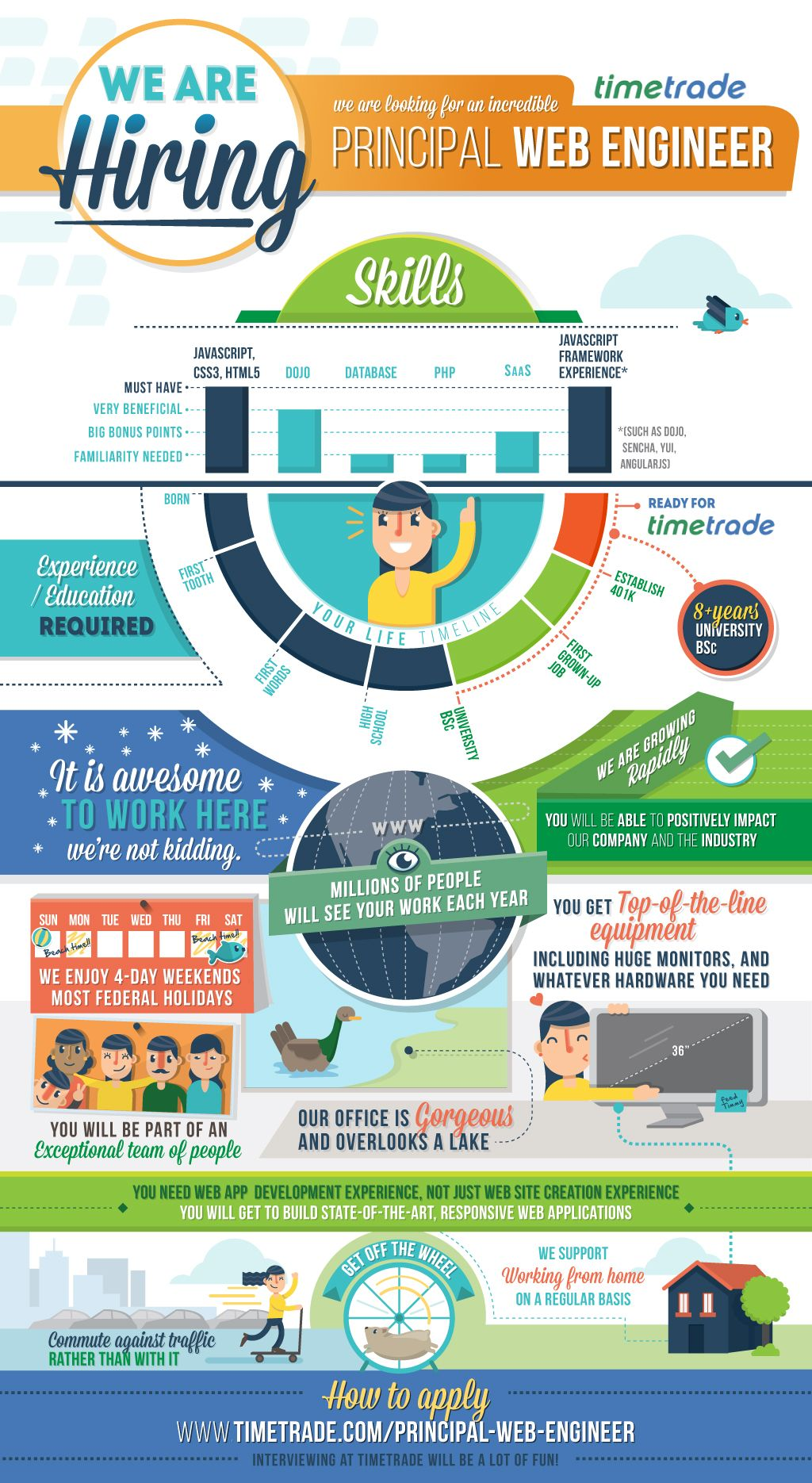 Infographic Design By Flupito Infographic Hiring Jobs Recruiters Design Infographic Web Design Jobs Job Posting