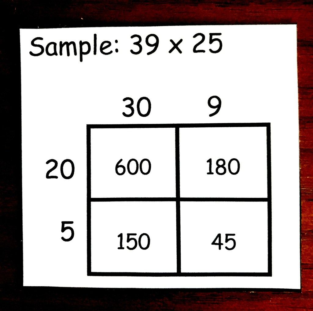 How To Teach Multiplication Using Area Model Free