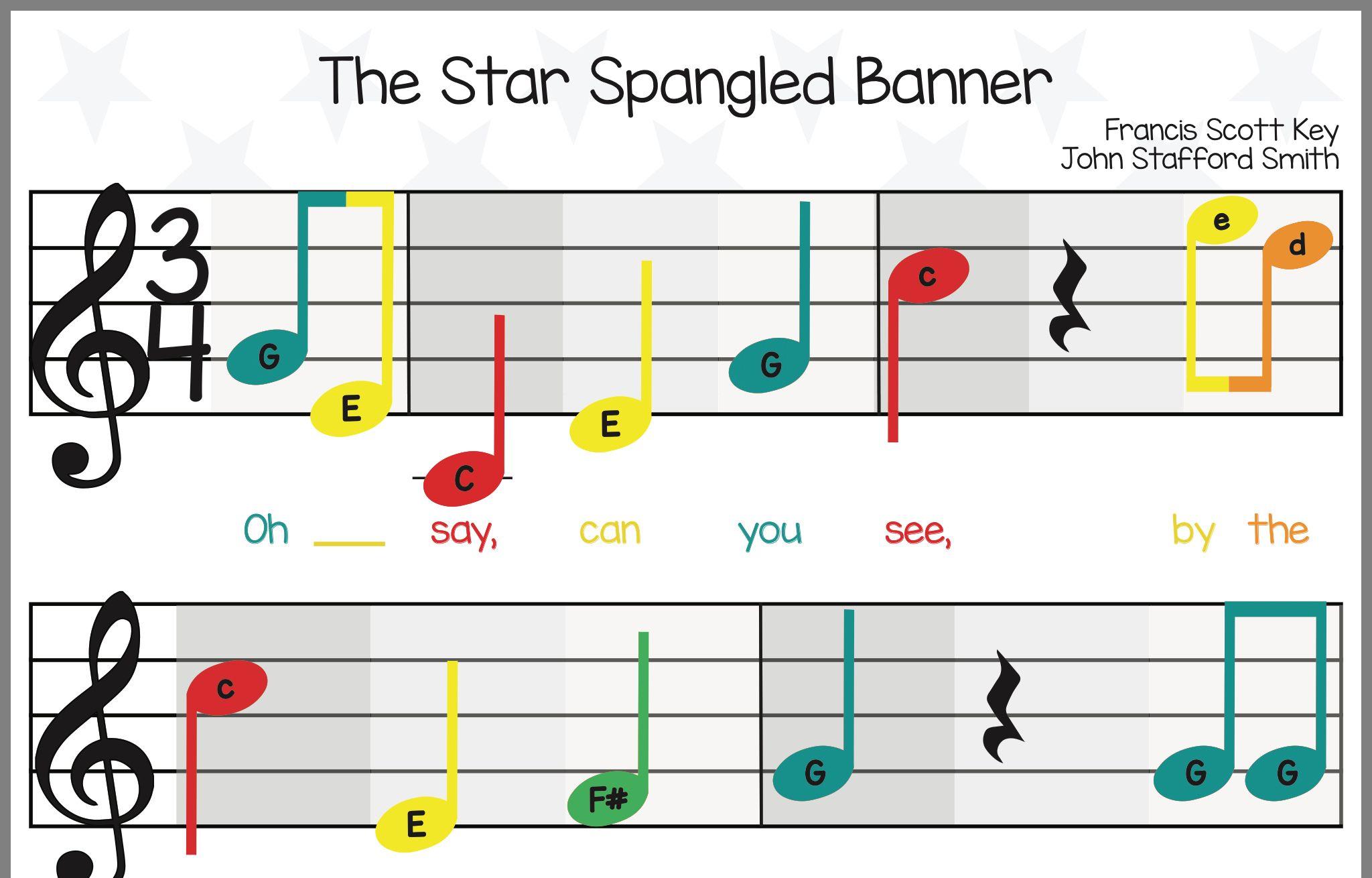 Pin By Kiersten Clegg On Elementary Music