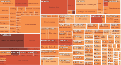 Best Economic Links of the Web - Filed under 'Daily'
