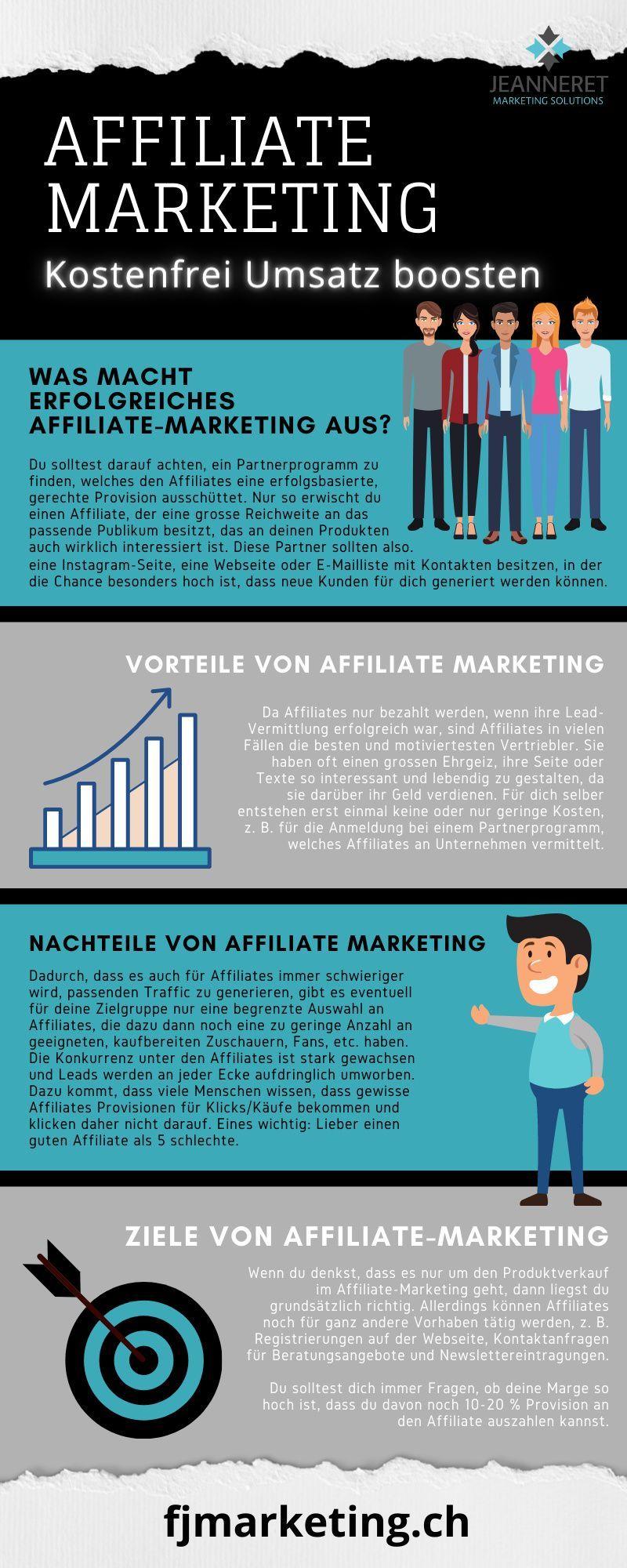 20 Affiliate Marketing   online Geld verdienen Ideen in 20 ...