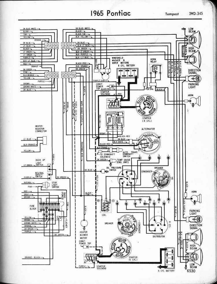 1971 Pontiac Wiring Diagram Wiring Diagram Correction Correction Cfcarsnoleggio It
