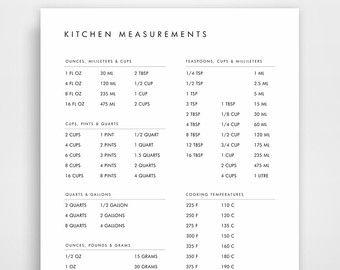 Kitchen Conversion Sign  Kitchen Measurements Cooking