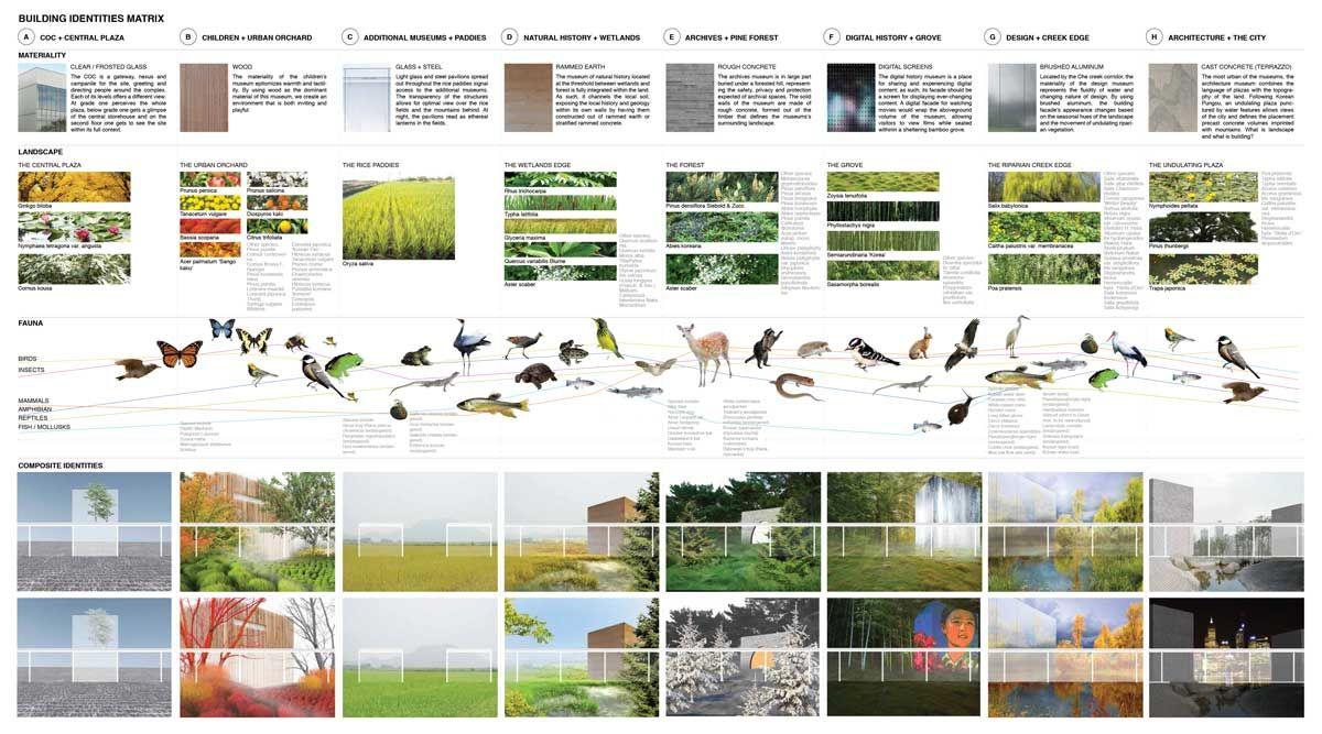 Drafting Design Kit Landscape