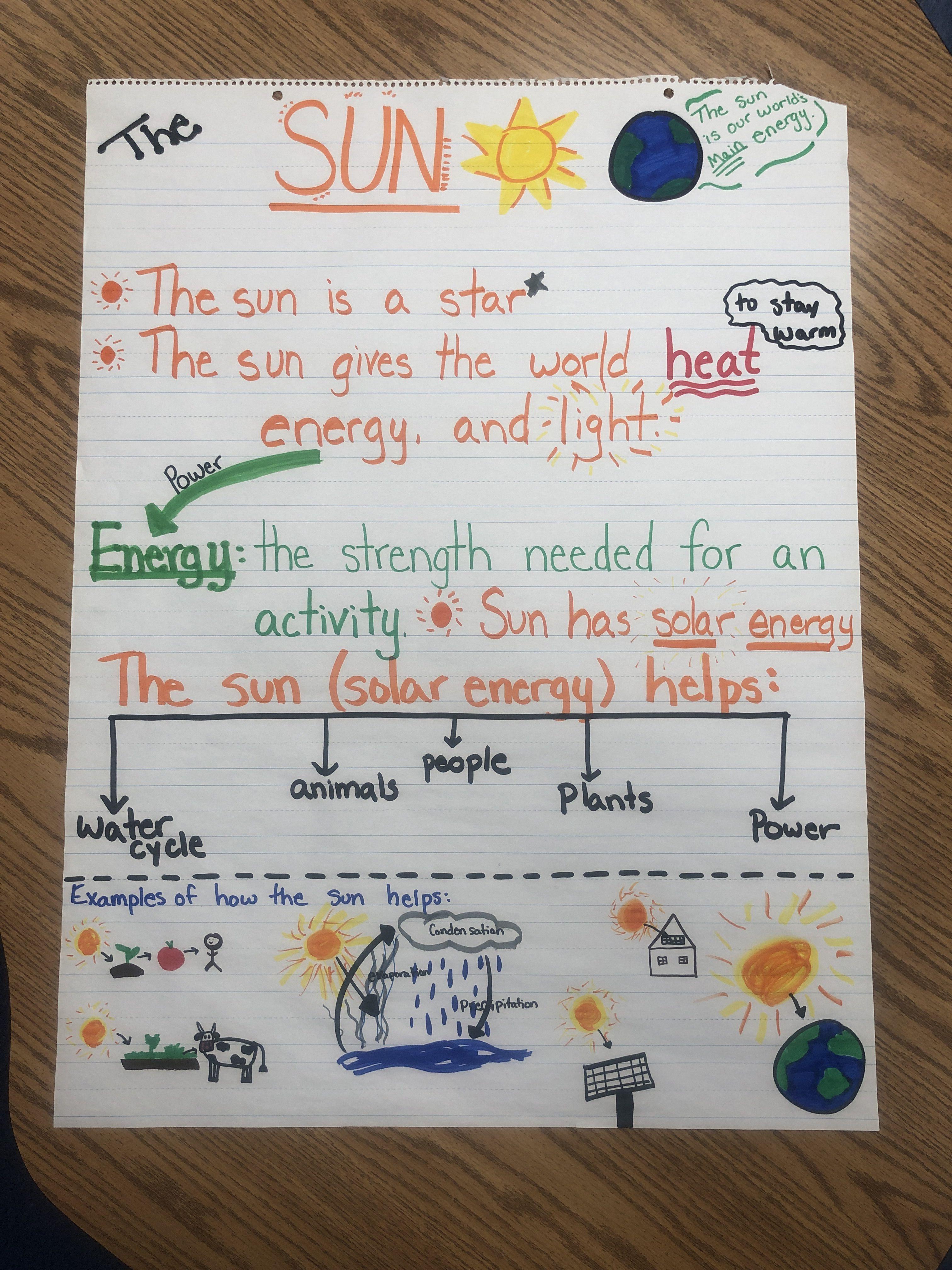 Sun Is The Worlds Main Energy Source First Grade Sun