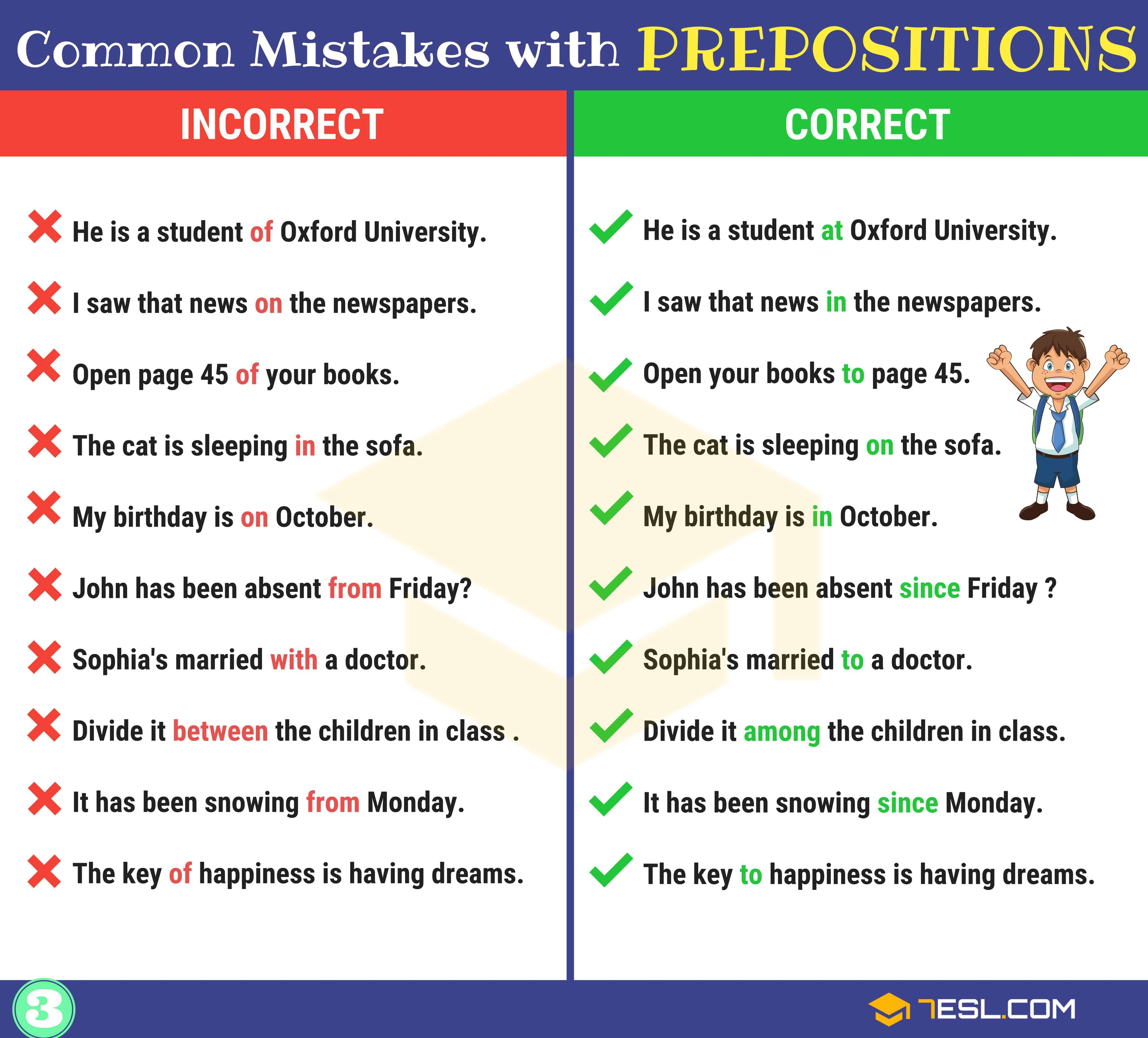 Prepositions What Is A Preposition Useful List Examples With