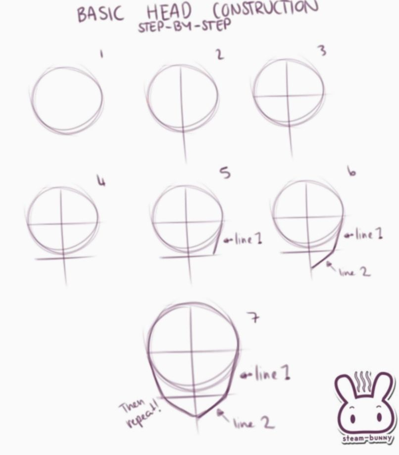 Anime Face Drawing Tutorial Bnha Bokunoheroacademia Katsuki Anime Face Drawing Tutorial Bnh In 2020 Drawing Tutorial Face Anime Art Tutorial Anime Face Drawing