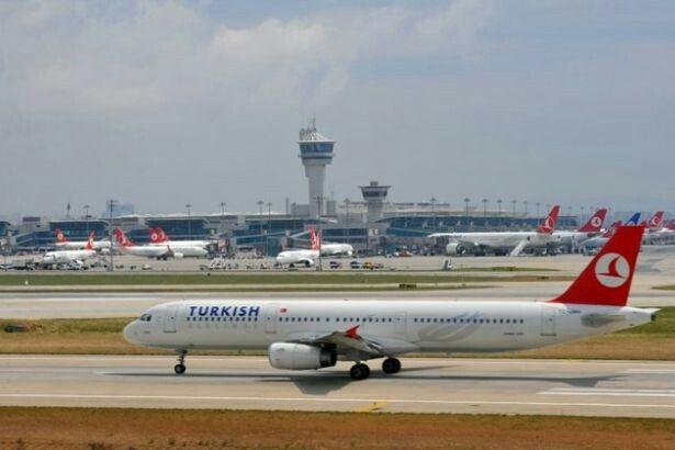Turk Hava Yolları