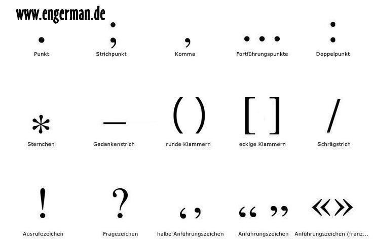 Ungewöhnlich Zeichensetzung Anführungszeichen Arbeitsblatt Bilder ...
