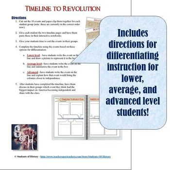 American Revolution Interactive Timeline Project  Timeline