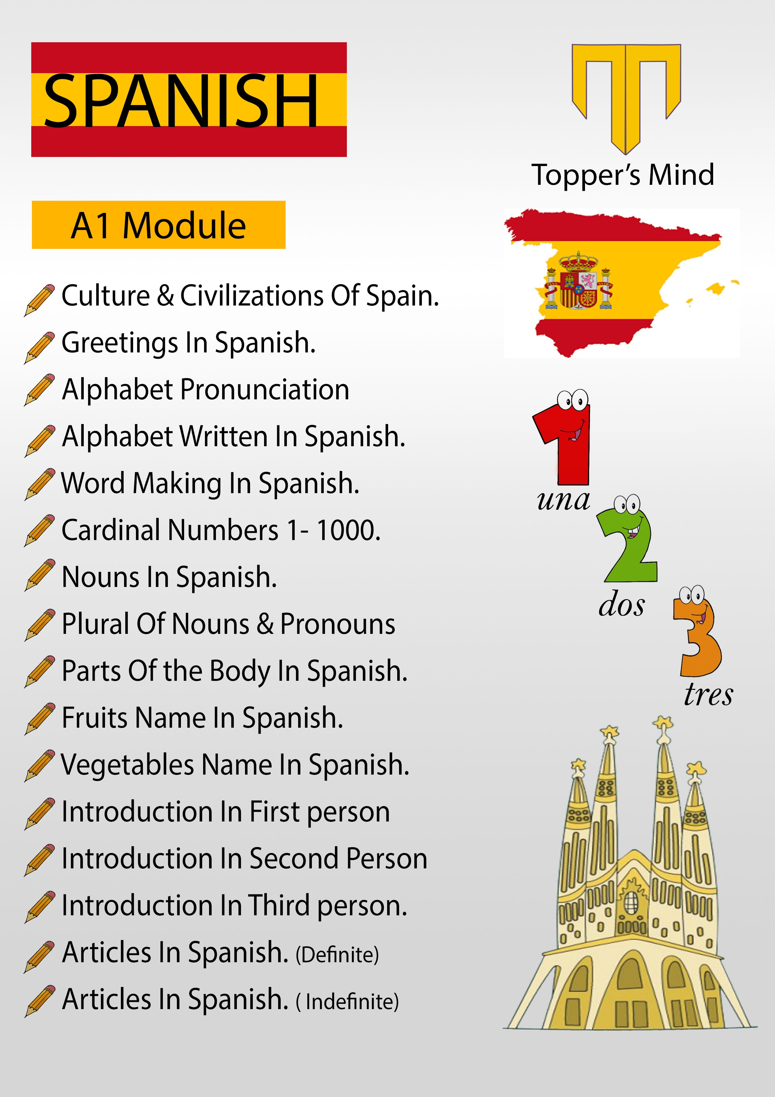 If You Would Like To Learn Spanish Language Join Toppers Mind