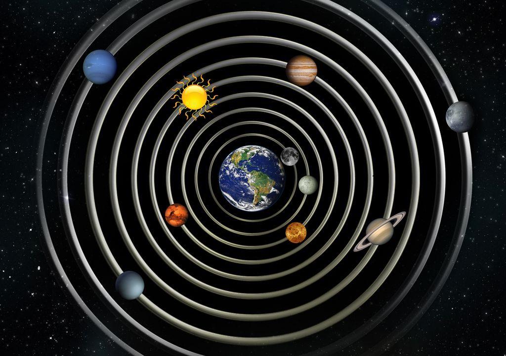 Teoria Geocentrica Pensamiento Occidental Teoria Universo