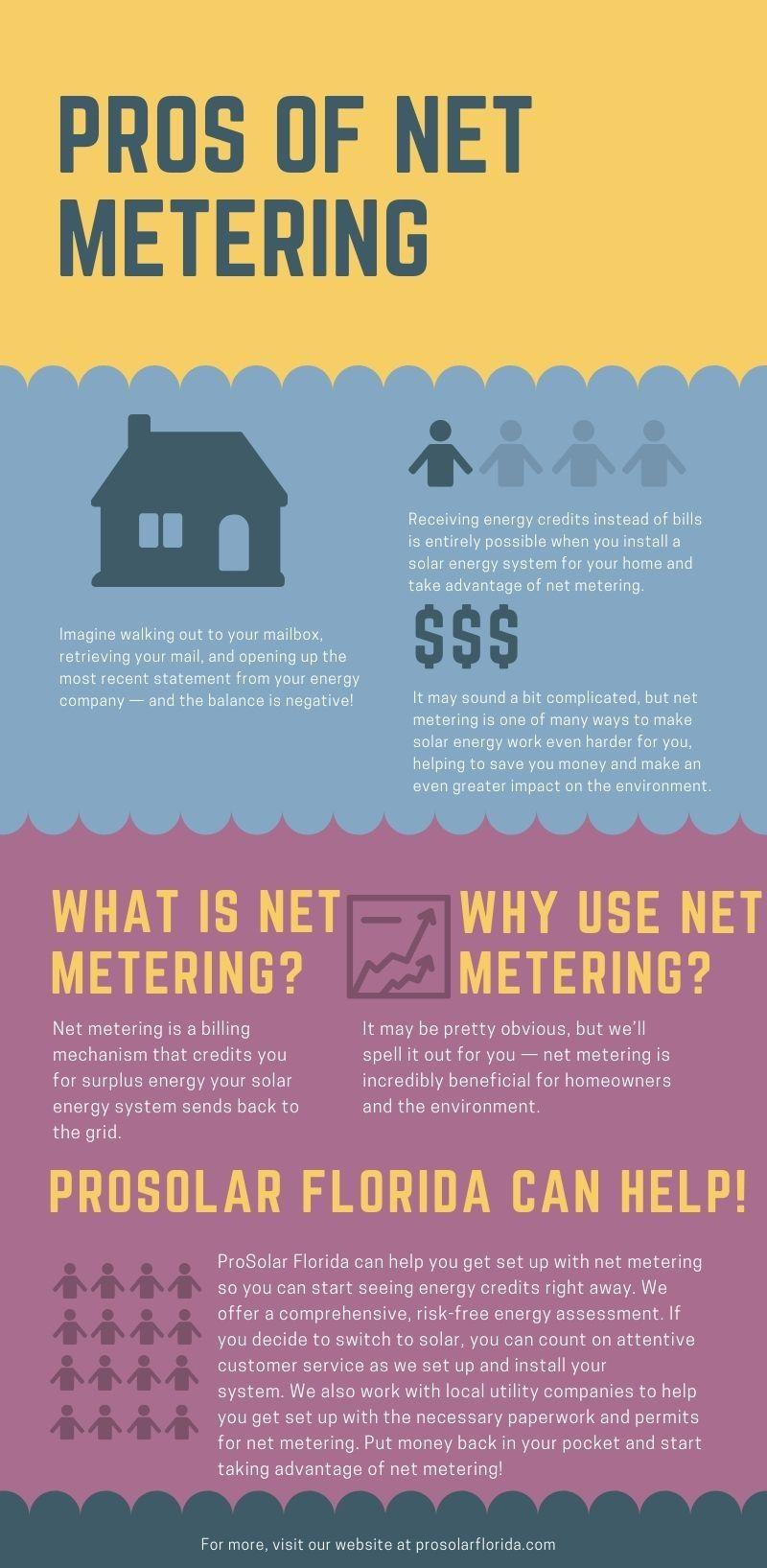 Pros Of Net Metering In 2020 Energy Assessment Free Energy Beginner Blogger