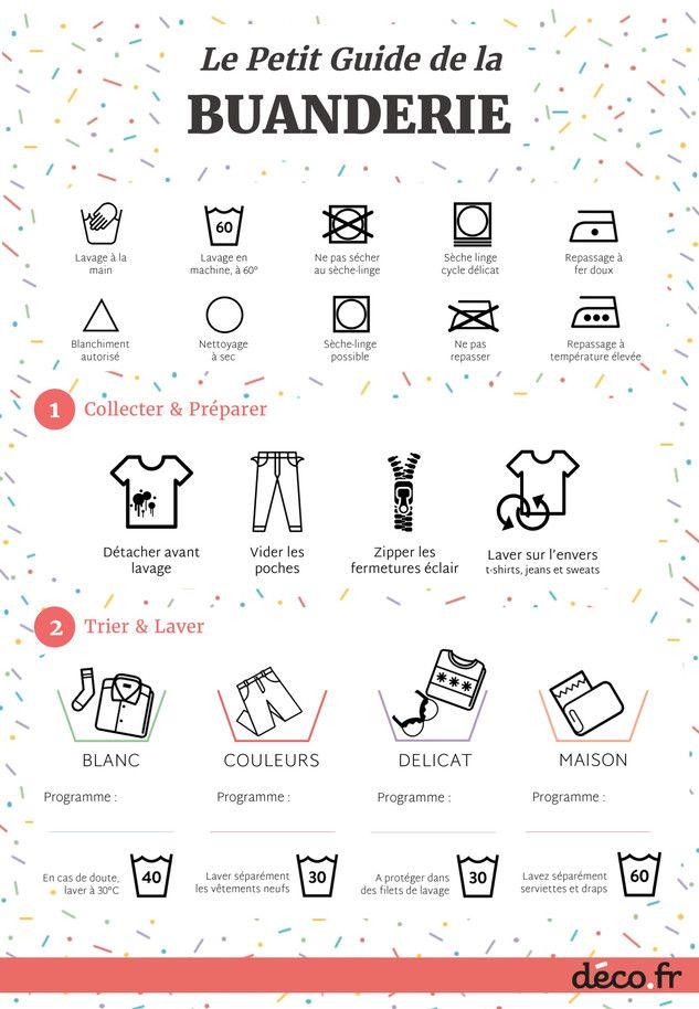 Comment faire la lessive ? Le b.a.-ba en une infographie