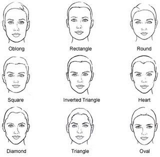 Hair Style Guide According To Face Shape The Perfect Hairstyle Be It A Short Hair Style Or A Sed Face Shapes Glasses For Your Face Shape How To Draw Hair