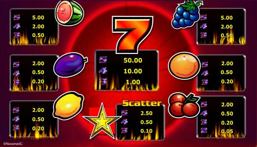 ограбление казино трейлер онлайн
