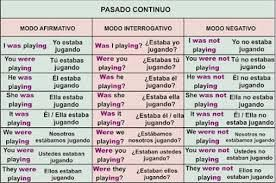 Oraciones en pasado simple en ingles con was