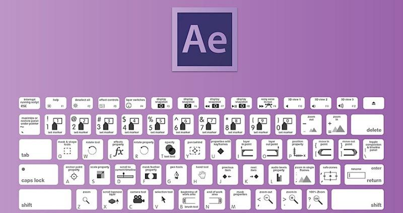 This visual guide to every After Effects shortcut you\u0027ll ever need