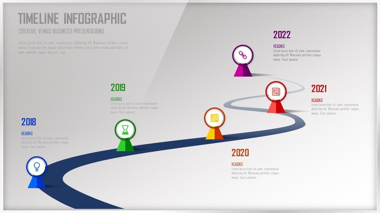 timeline process milestones achievements targets sales steps