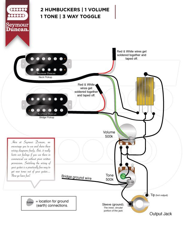 wiring diagrams seymour duncan seymour duncan wiring the world s largest selection of guitar wiring diagrams humbucker strat tele bass and more