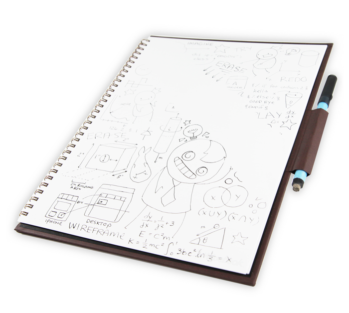 Dry erase mistakes, solve math problems, brainstorm, and