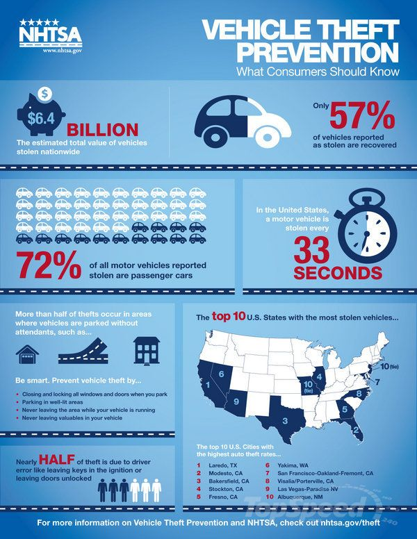Car Infographics Nhtsa Vehicle Theft Prevention Infographic