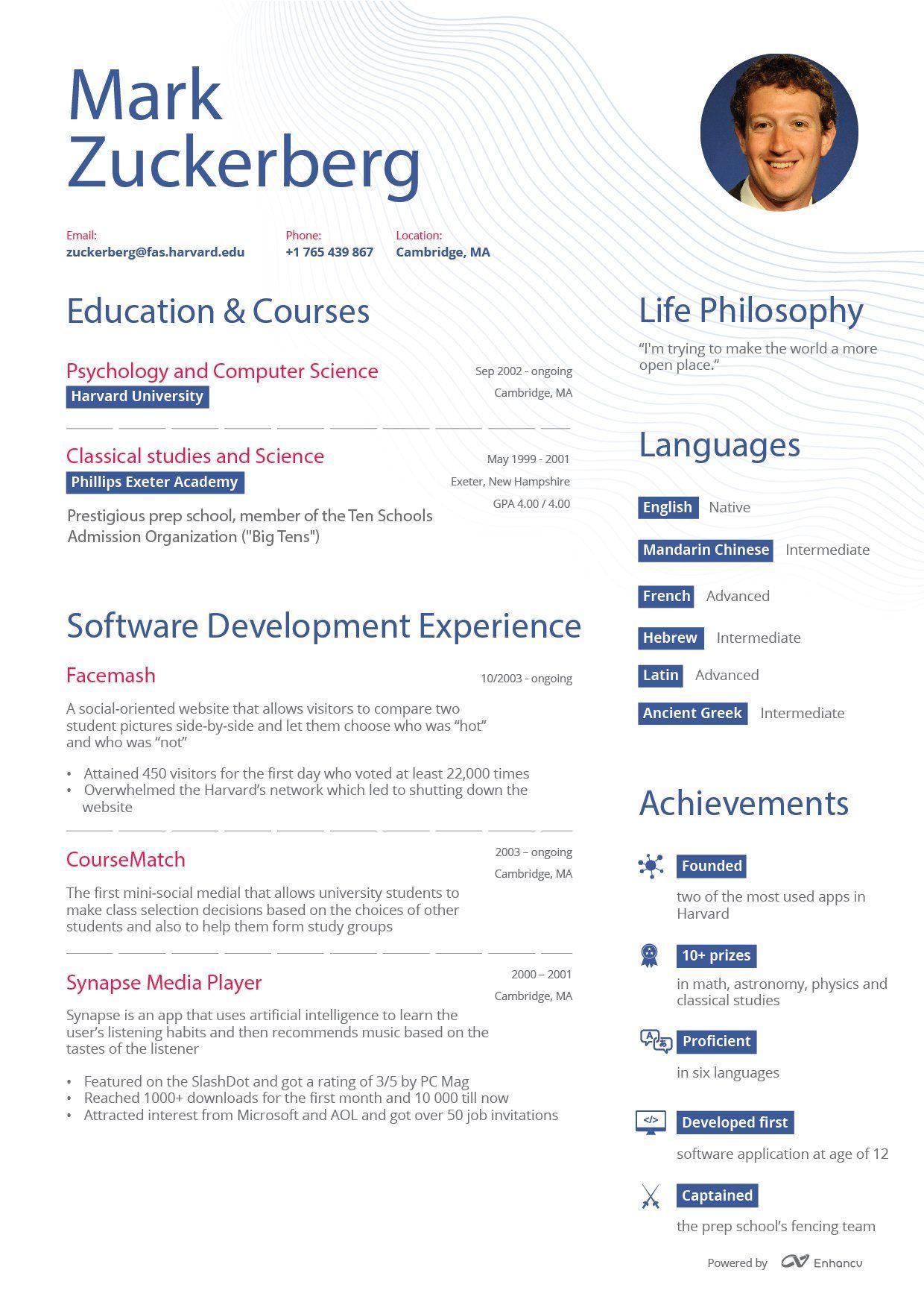 What Mark Zuckerberg's resume might look like if he never