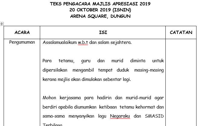 Himpunan Teks Pengacaraan Majlis Apresiasi 2019 Guru Teks Belajar