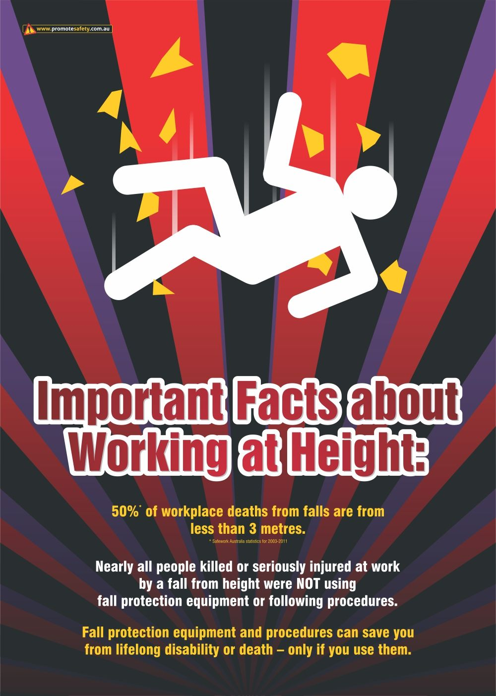 Falls from height is one of the top causes of workplace