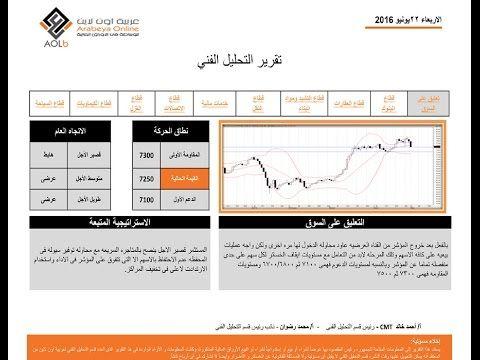 البورصة المصرية شركة عربية اون لاين التحليل الفني 22 06 2016 بورصة الاسهم Map Periodic Table Map Screenshot