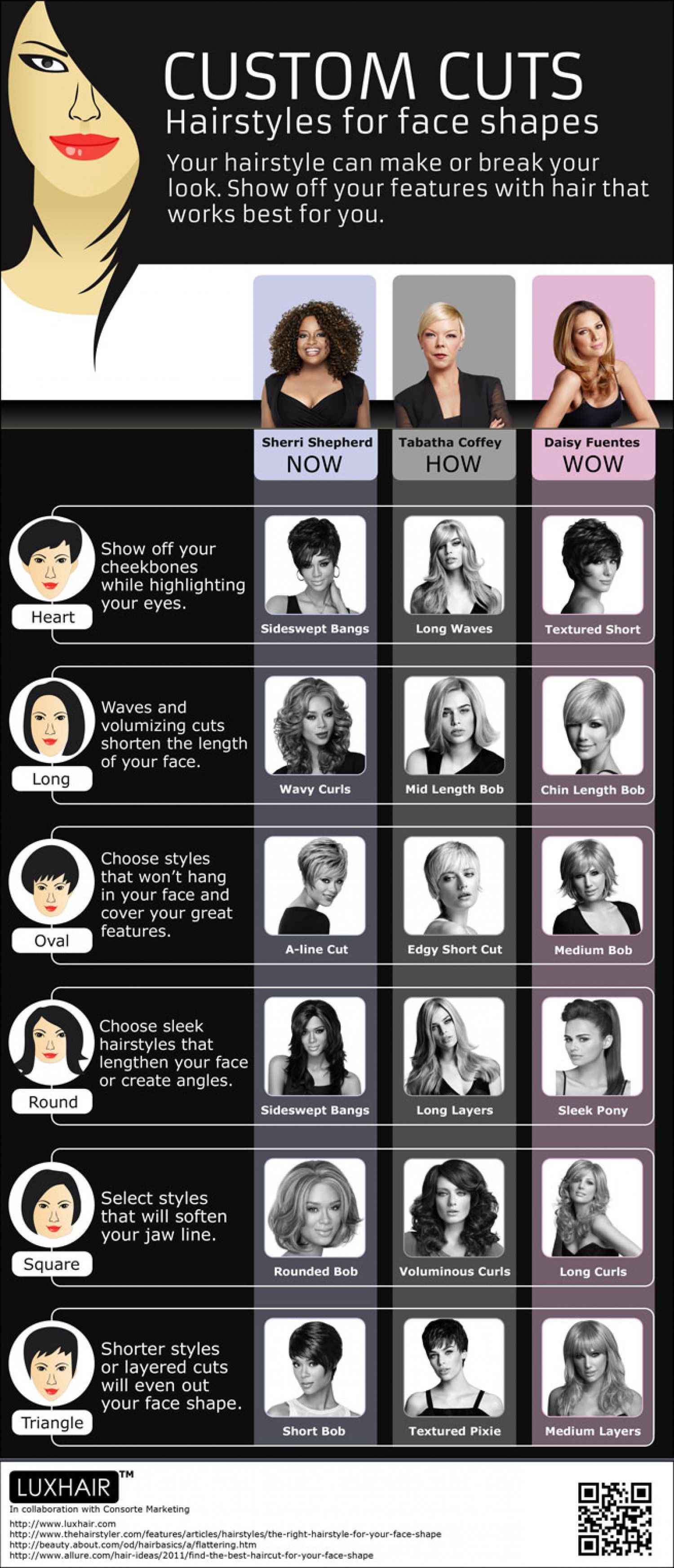Choosing A Hairstyle That Fits You Infographic Having Problems