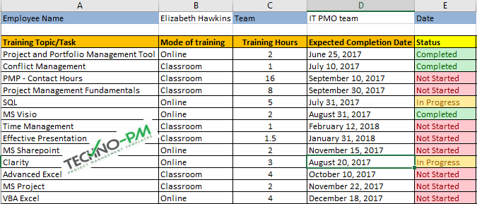 Employee Training Plan Excel Template Download | Excel