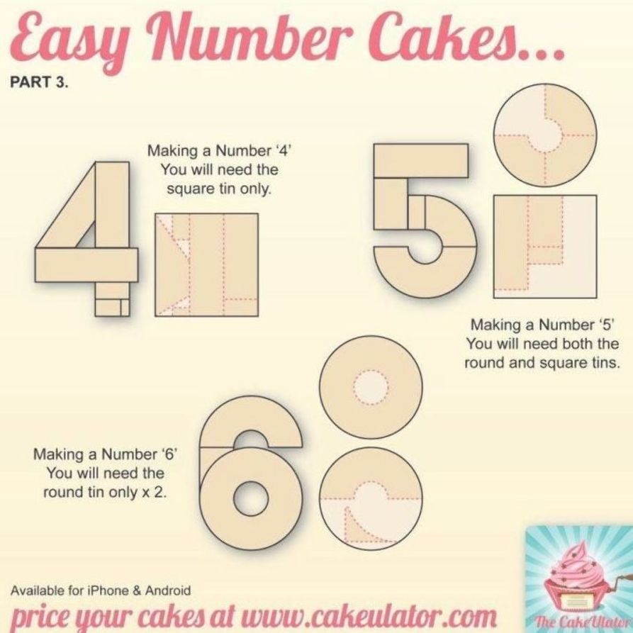 How To Make Number 4 5 And 6 Shaped Cakes Number Cakes Spiderman Cake Cake