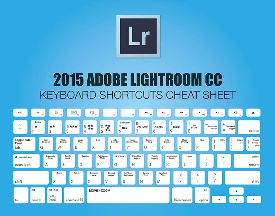 Lightroom keyboard shortcuts cheat sheet