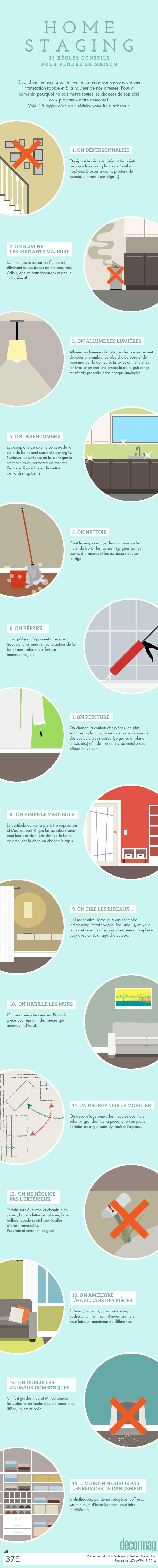 [Infographie] Home Staging   Décormag