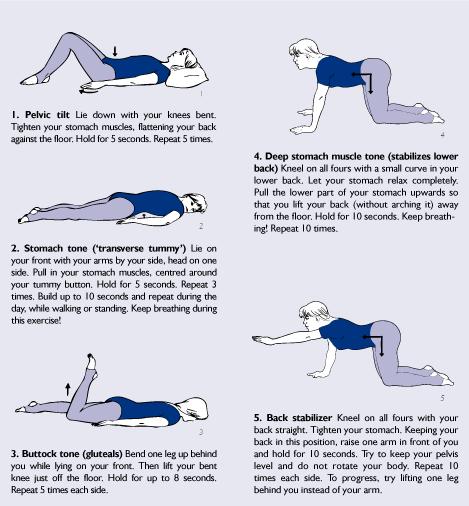 Yoga Moves For Sciatica Nerve Pain