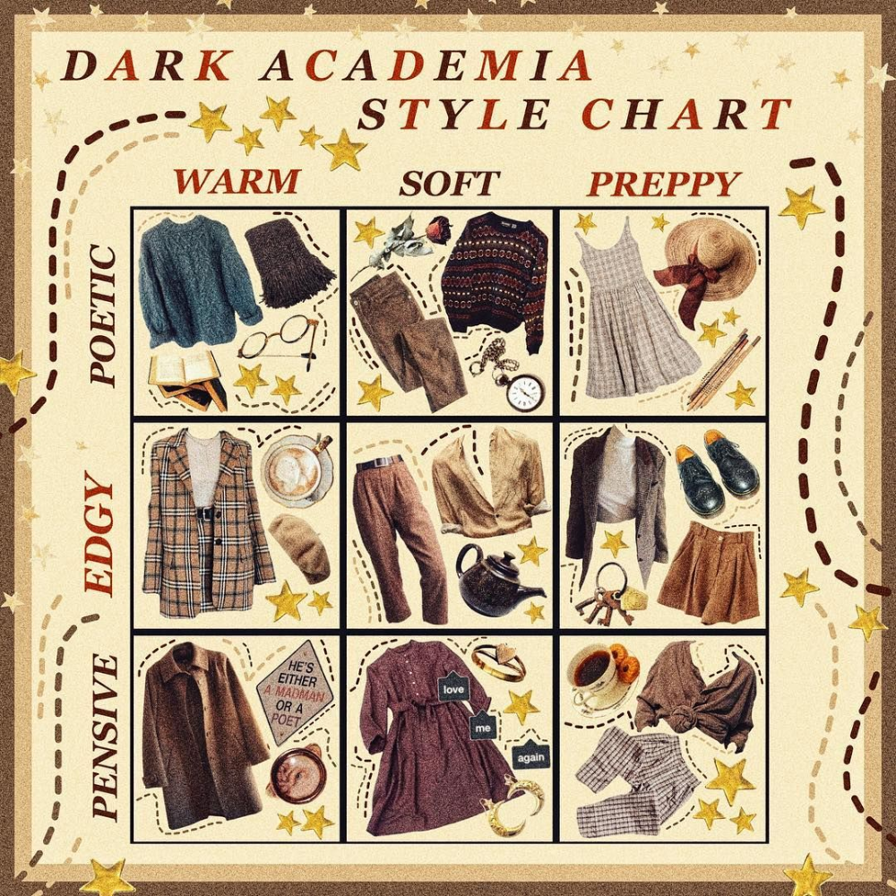 dark academia summer outfits Google Search in 2020