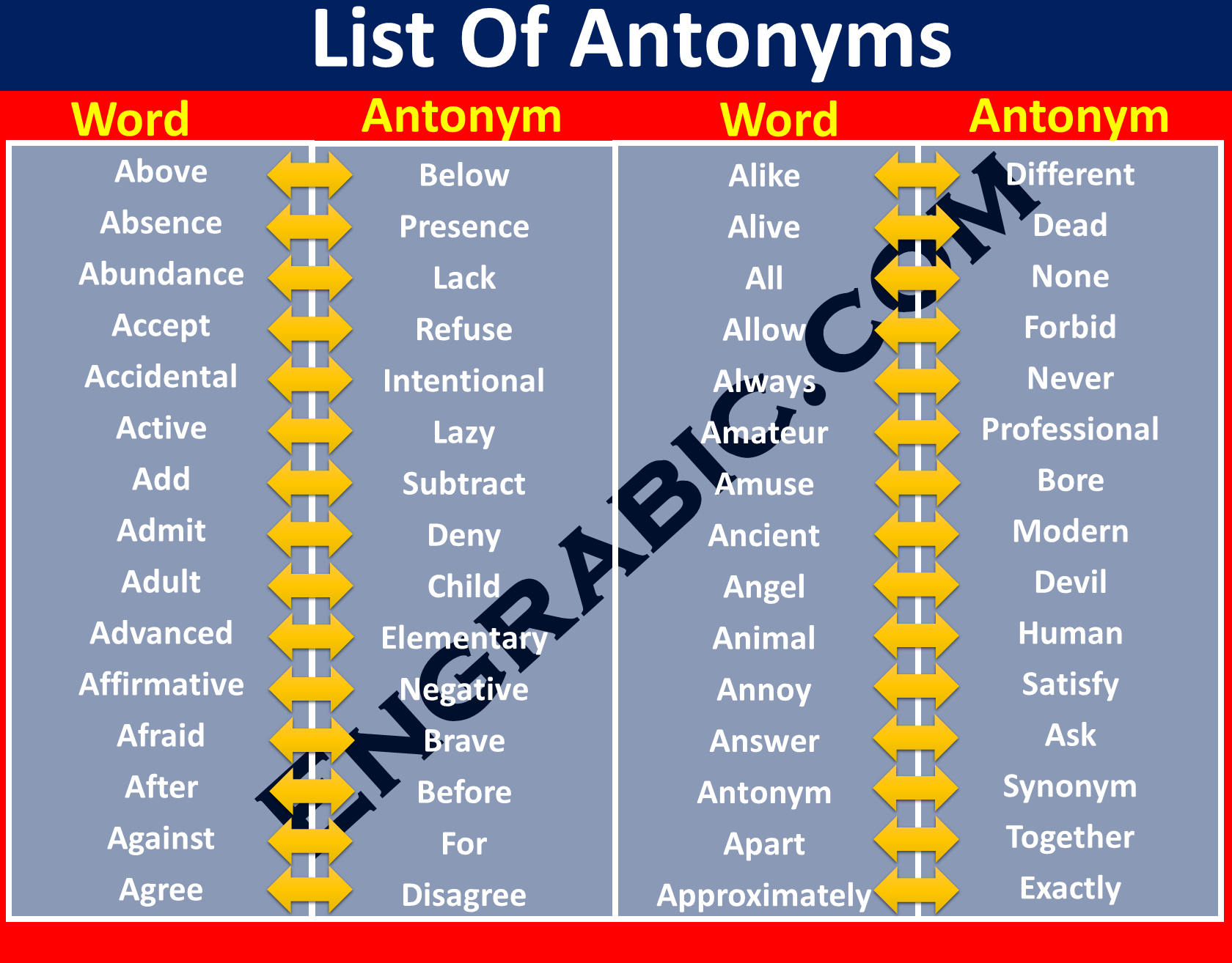 Pin On Synonyms And Antonyms