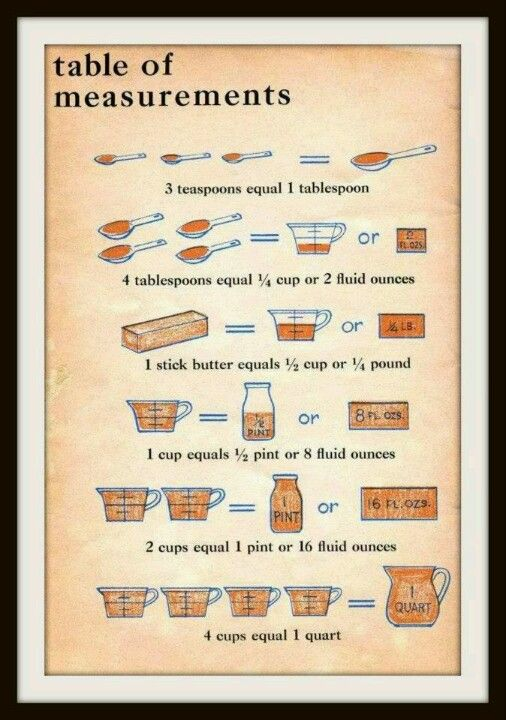 Measurement Chart  Yummies    Food Kitchens And Recipes